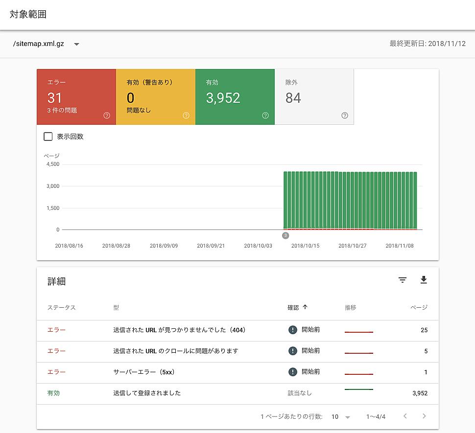 search console 上のサイトマップステータスの確認画面